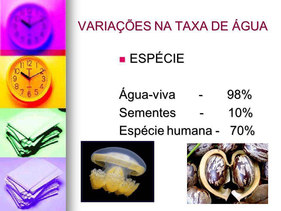 VARIAÇÕES NA TAXA DE ÁGUA