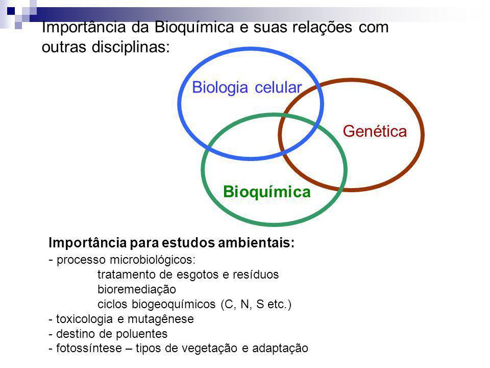 Importância da Bioquímica e suas relações com outras disciplinas: