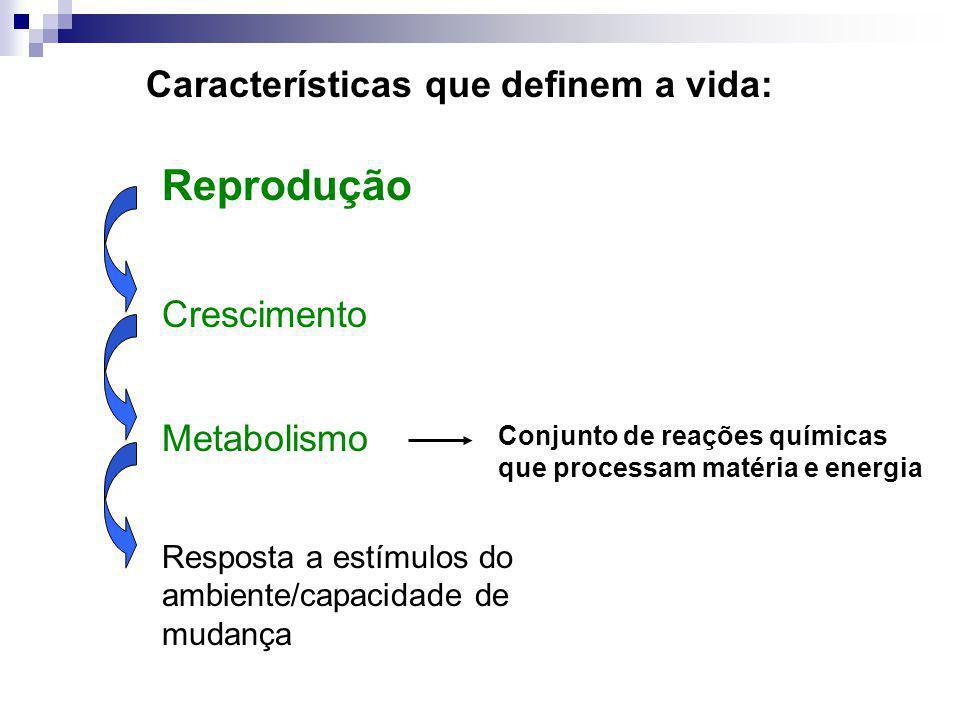 Reprodução Características que definem a vida: Crescimento Metabolismo