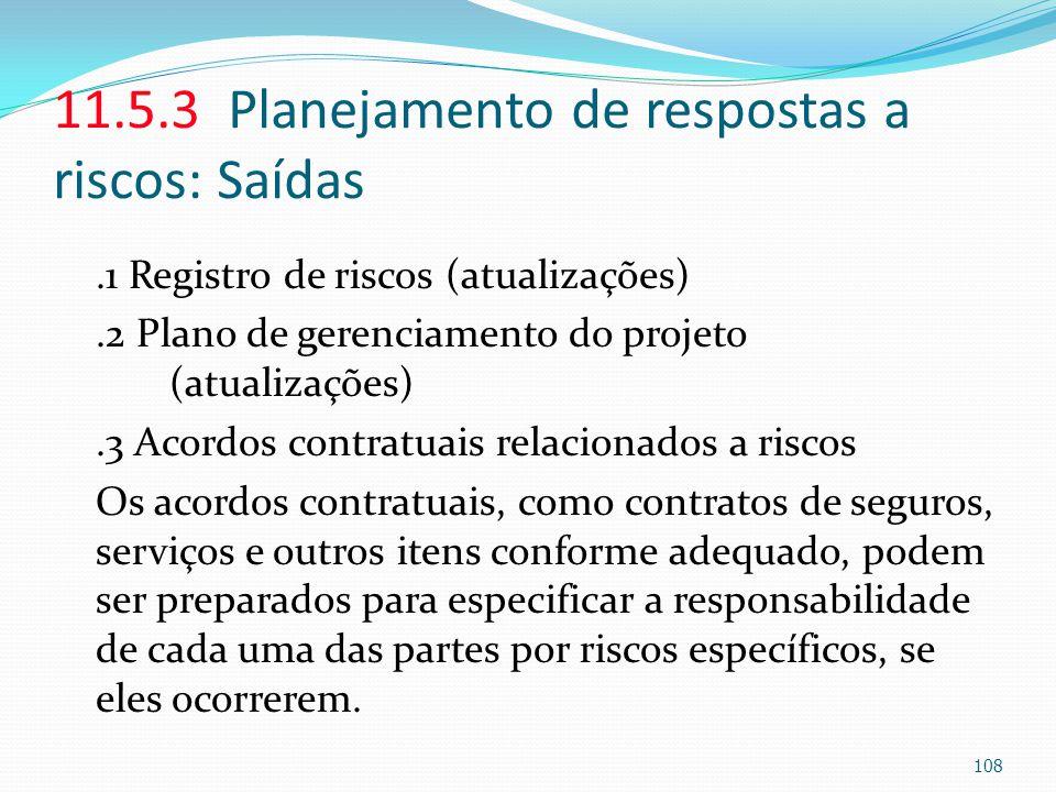 11.5.3 Planejamento de respostas a riscos: Saídas