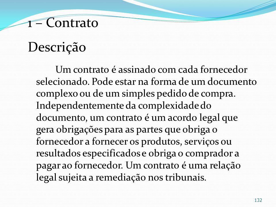 1 – Contrato Descrição.