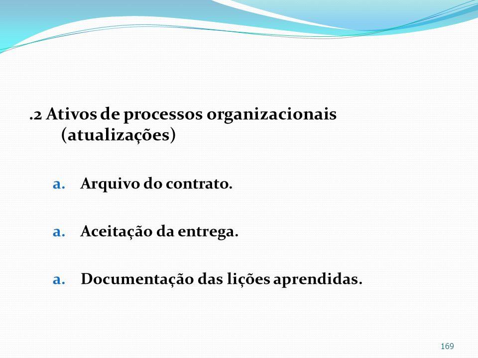 .2 Ativos de processos organizacionais (atualizações)