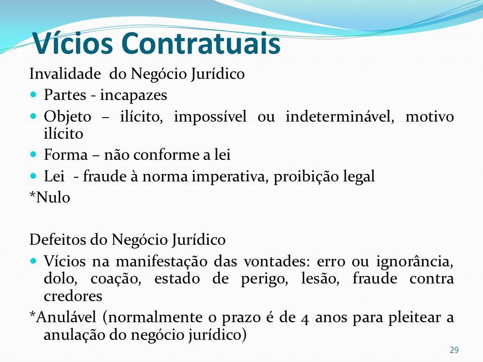 Vícios Contratuais Invalidade do Negócio Jurídico Partes - incapazes