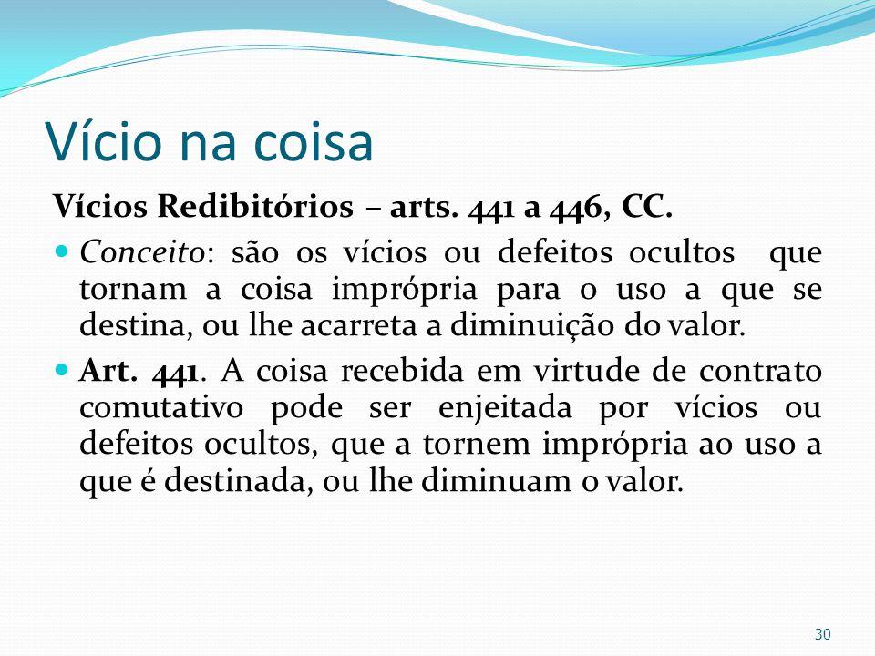 Vício na coisa Vícios Redibitórios – arts. 441 a 446, CC.