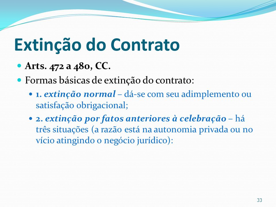Extinção do Contrato Arts. 472 a 480, CC.