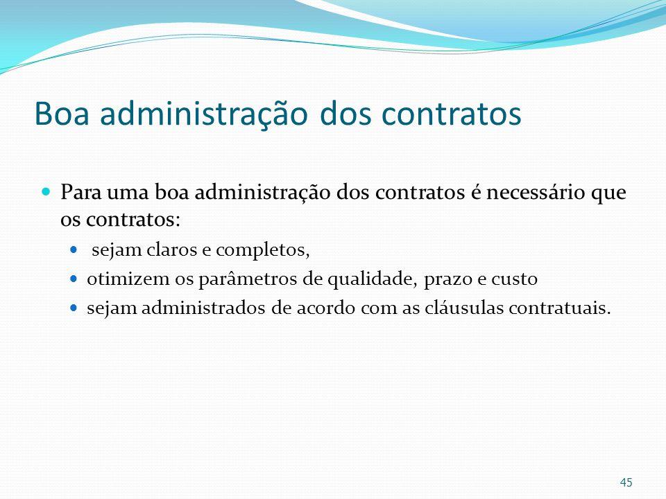 Boa administração dos contratos