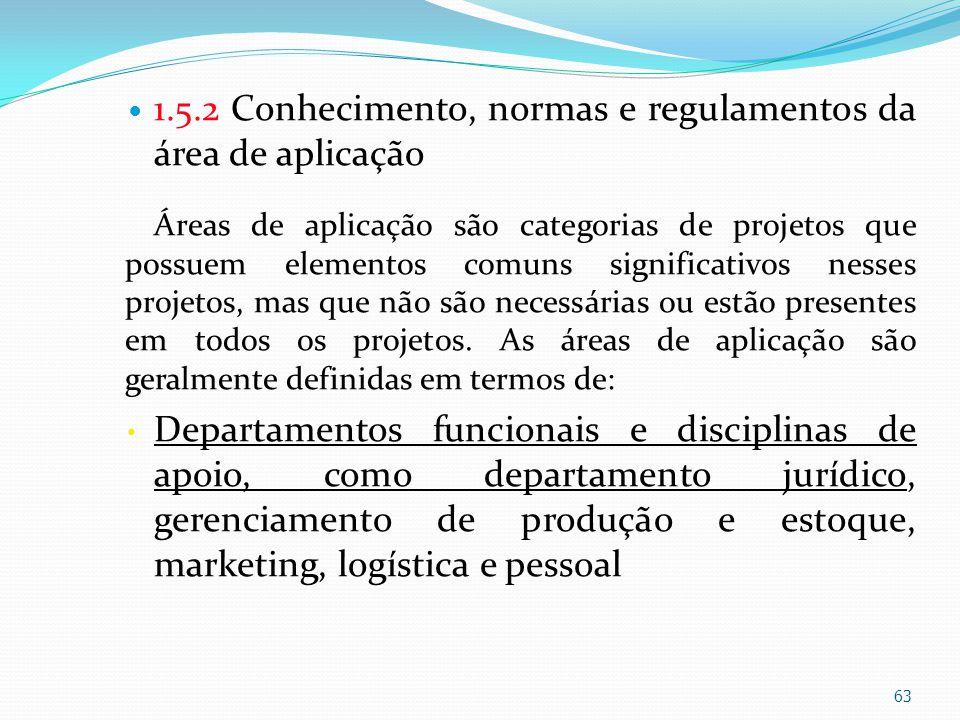1.5.2 Conhecimento, normas e regulamentos da área de aplicação
