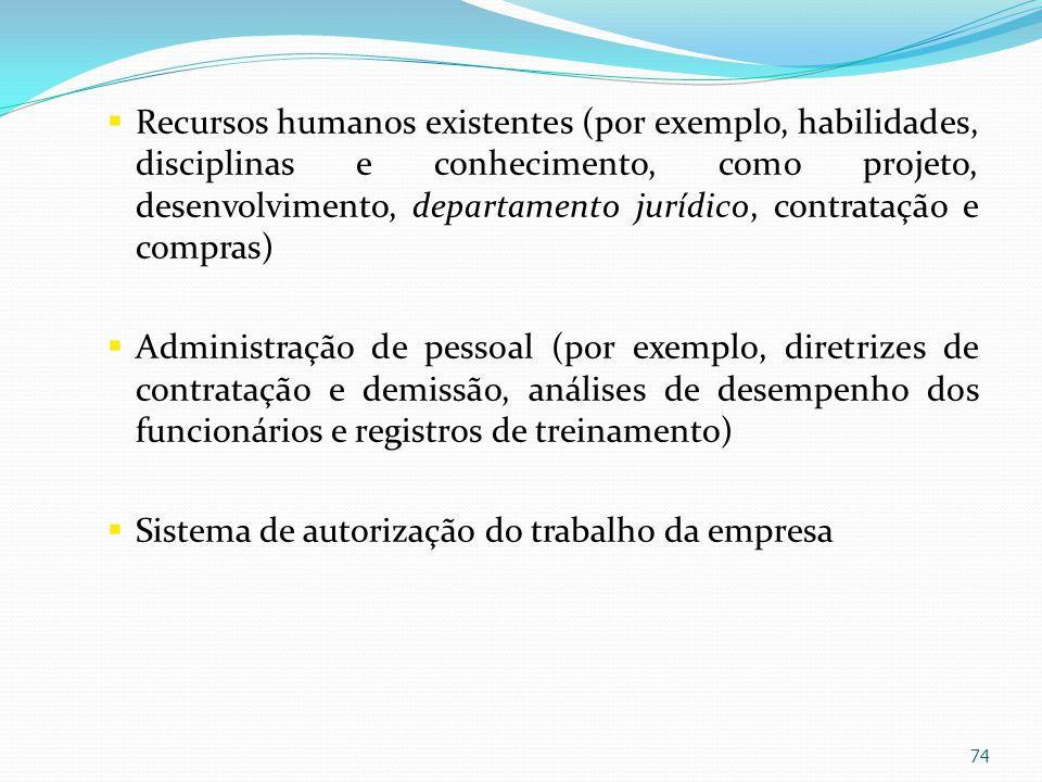 Recursos humanos existentes (por exemplo, habilidades, disciplinas e conhecimento, como projeto, desenvolvimento, departamento jurídico, contratação e compras)