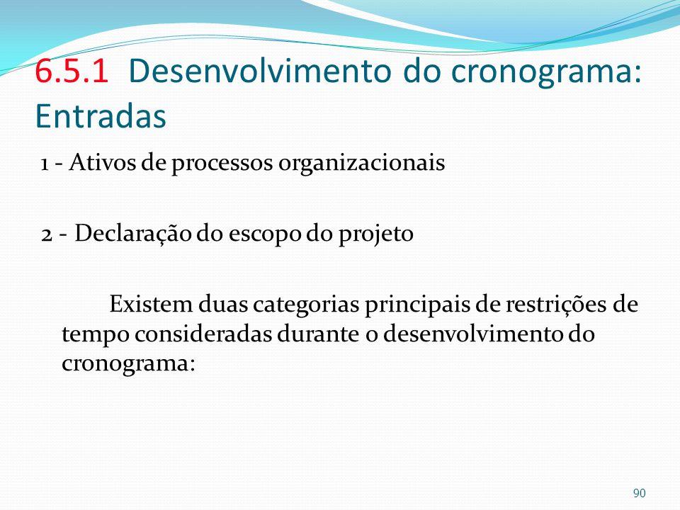 6.5.1 Desenvolvimento do cronograma: Entradas