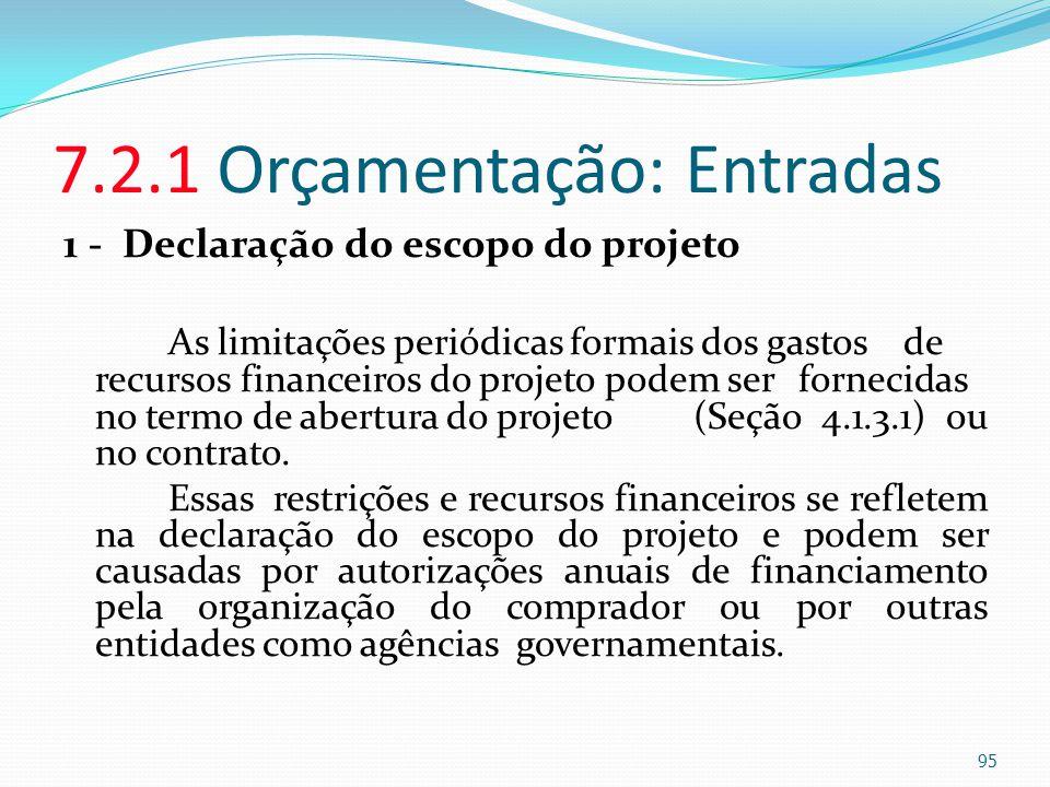 7.2.1 Orçamentação: Entradas