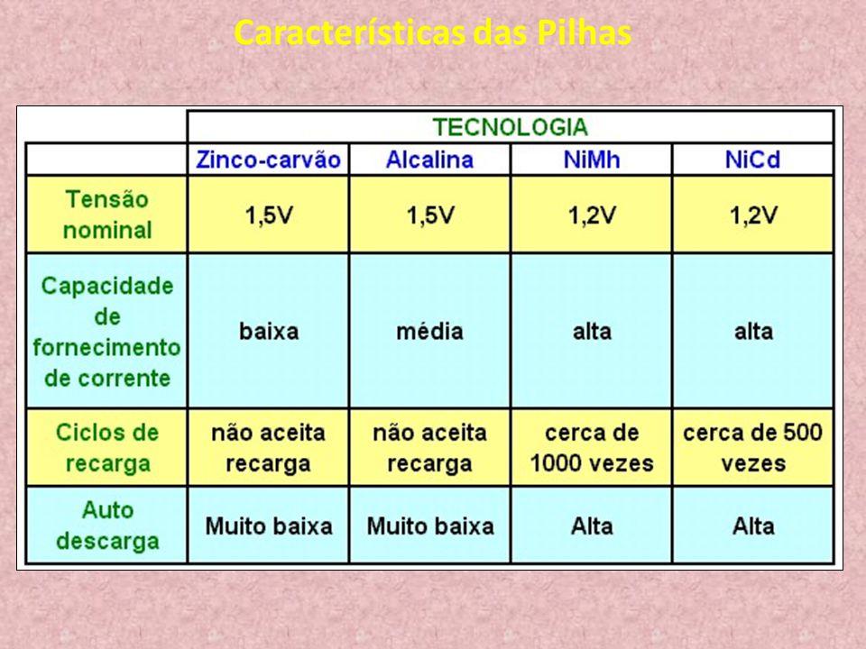Características das Pilhas