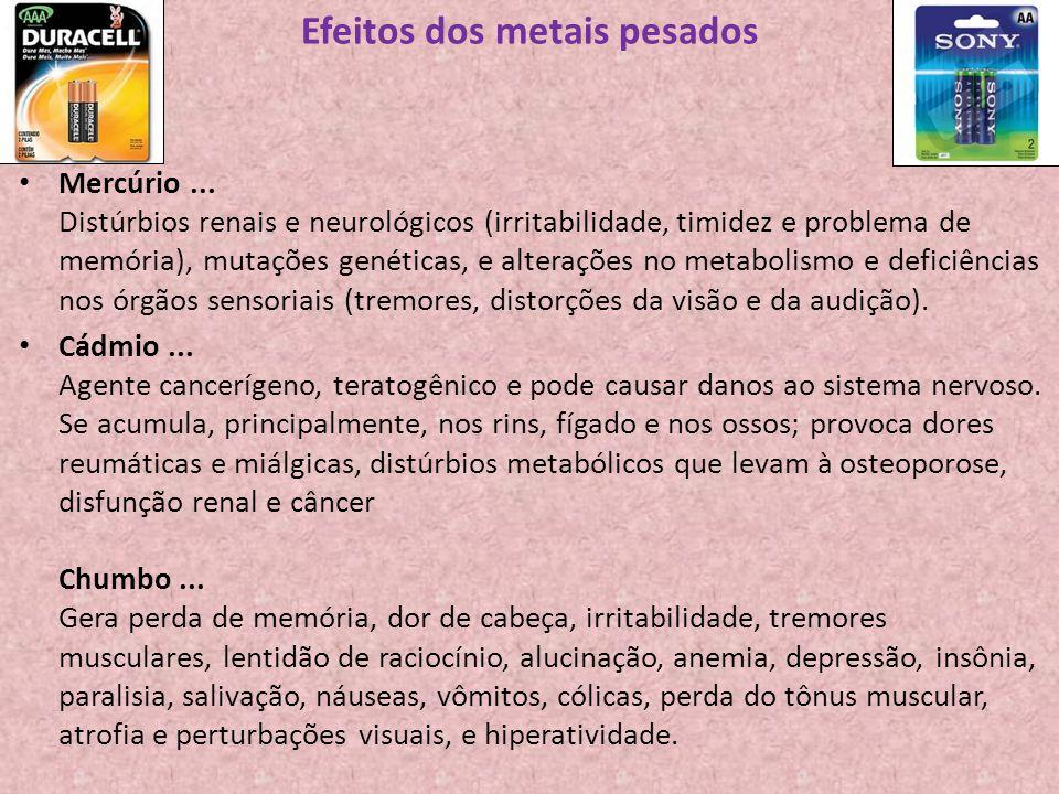 Efeitos dos metais pesados