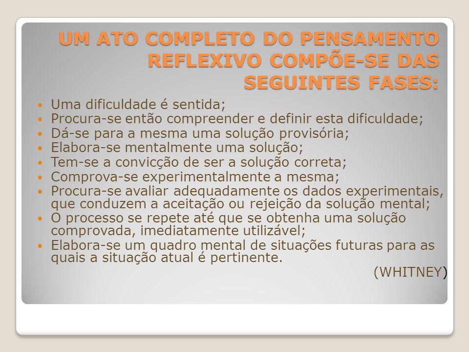 UM ATO COMPLETO DO PENSAMENTO REFLEXIVO COMPÕE-SE DAS SEGUINTES FASES: