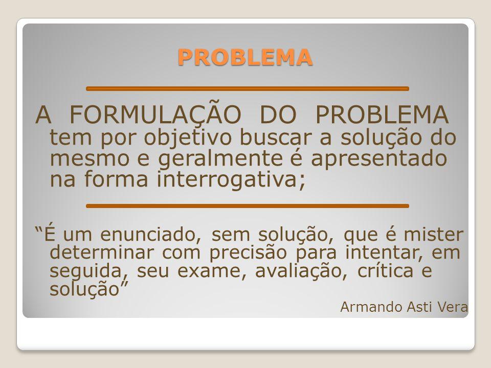PROBLEMA A FORMULAÇÃO DO PROBLEMA tem por objetivo buscar a solução do mesmo e geralmente é apresentado na forma interrogativa;