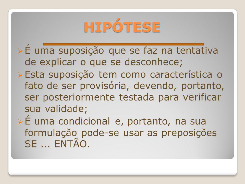 HIPÓTESE É uma suposição que se faz na tentativa de explicar o que se desconhece;