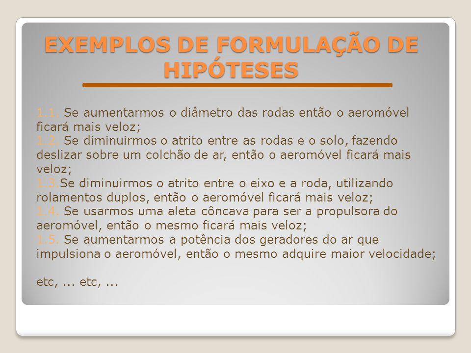 EXEMPLOS DE FORMULAÇÃO DE HIPÓTESES