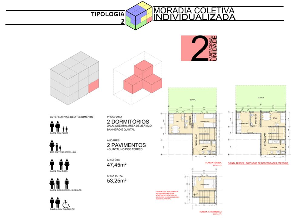 TIPOLOGIA 2