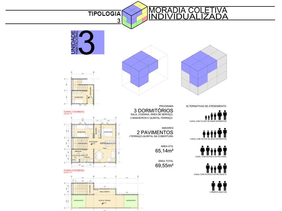 TIPOLOGIA 3