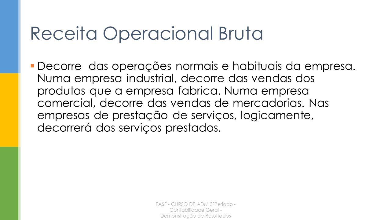 Receita Operacional Bruta