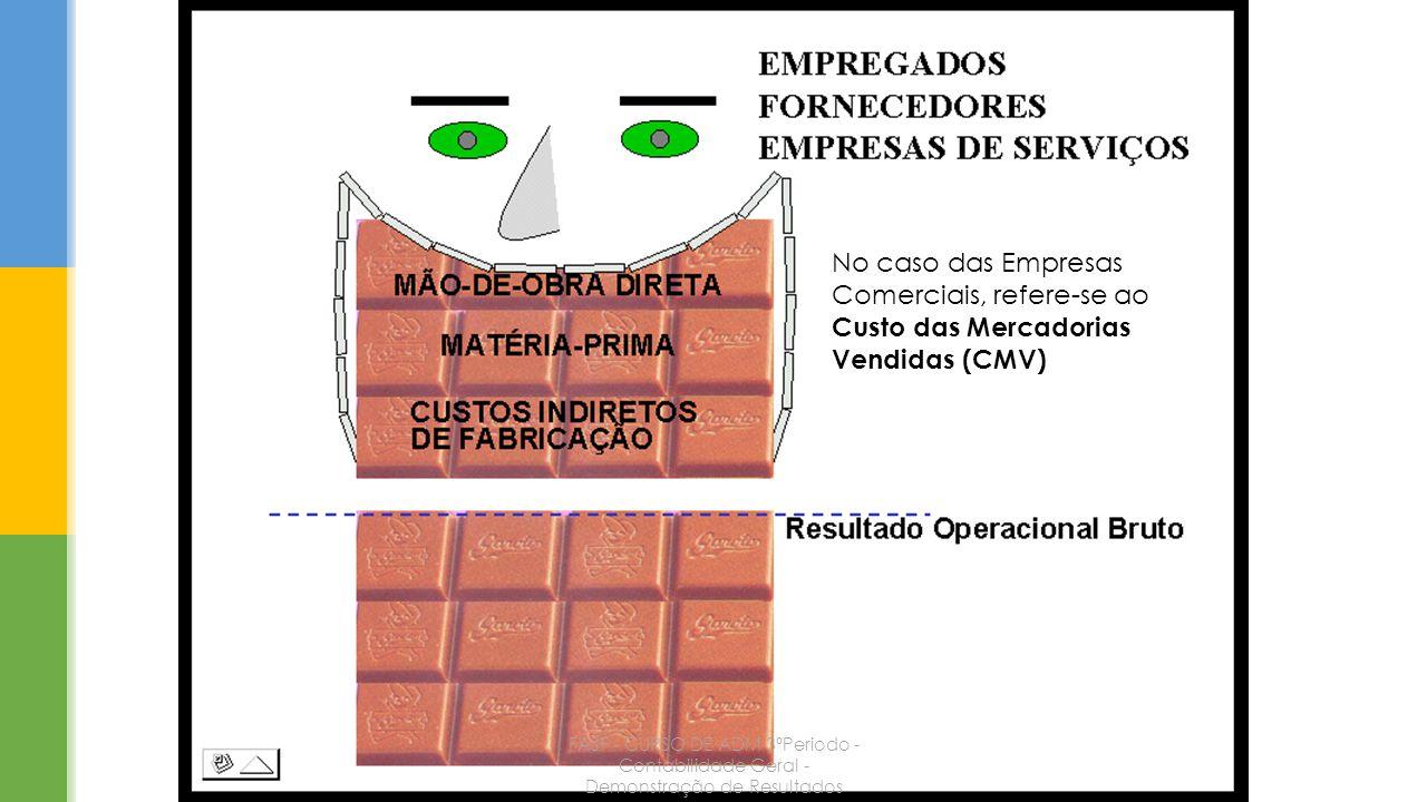 No caso das Empresas Comerciais, refere-se ao Custo das Mercadorias Vendidas (CMV)
