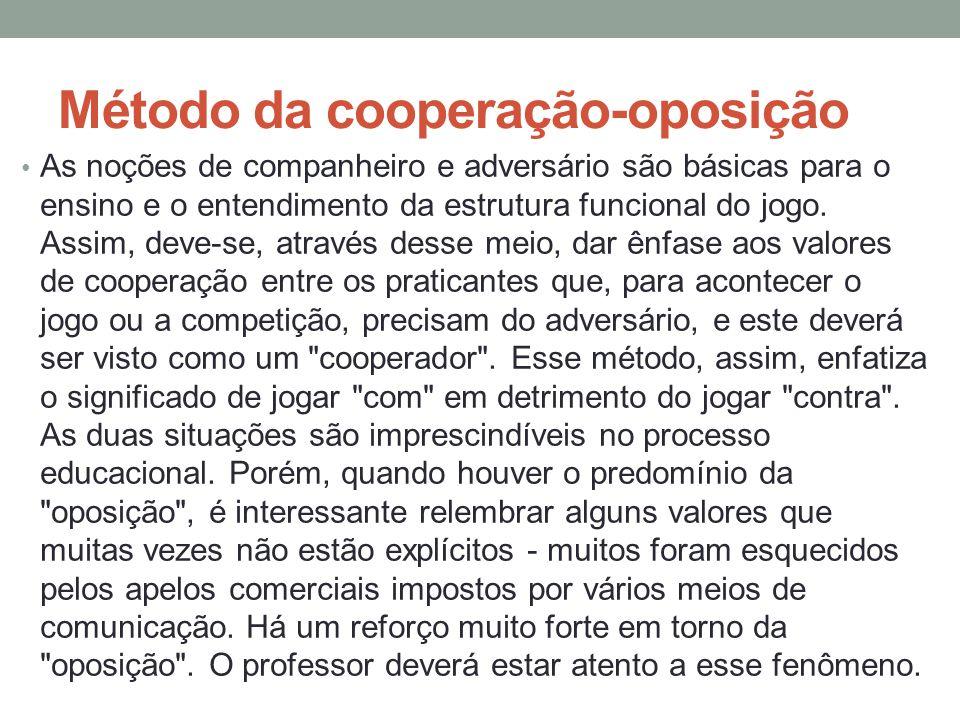 Método da cooperação-oposição