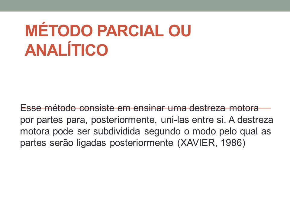 Método parcial ou analítico