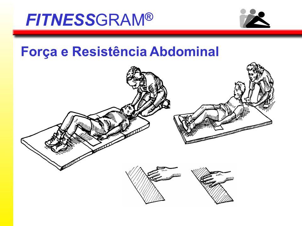 FITNESSGRAM® Força e Resistência Abdominal