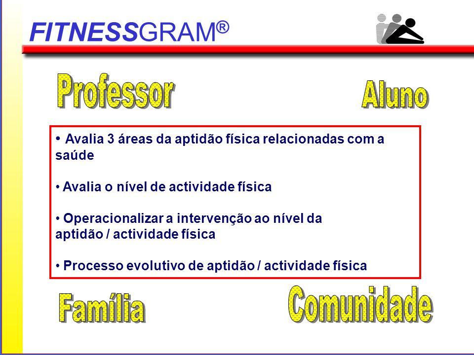 FITNESSGRAM® Professor Aluno Comunidade Família