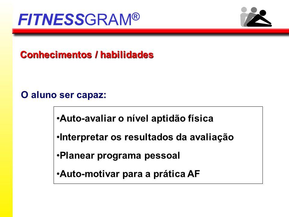 FITNESSGRAM® Conhecimentos / habilidades O aluno ser capaz: