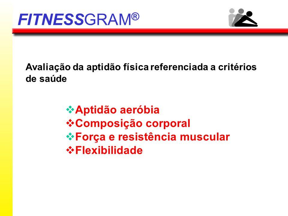 FITNESSGRAM® Aptidão aeróbia Composição corporal