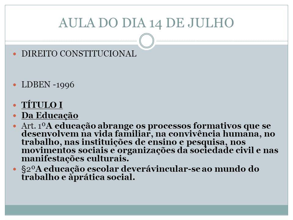 AULA DO DIA 14 DE JULHO DIREITO CONSTITUCIONAL LDBEN -1996 TÍTULO I