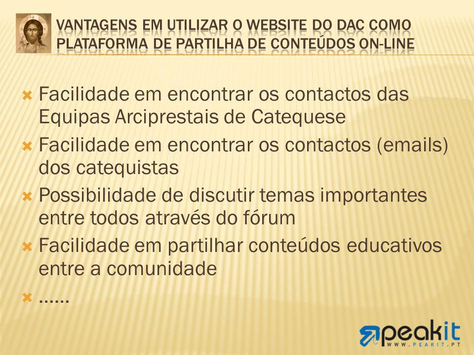 Facilidade em encontrar os contactos (emails) dos catequistas