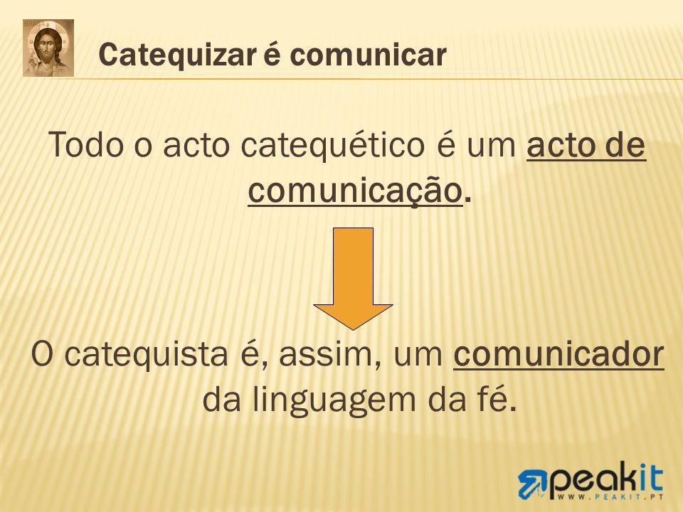 Catequizar é comunicar