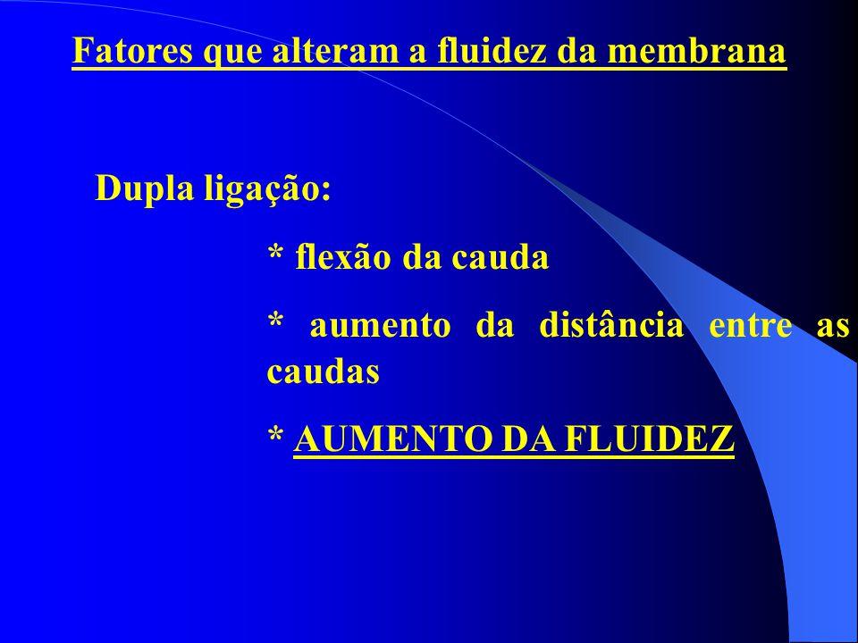 Fatores que alteram a fluidez da membrana