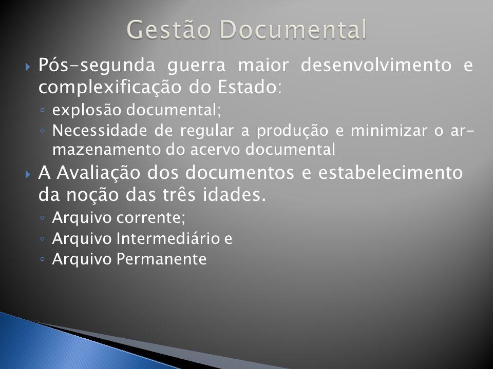 Gestão Documental Pós-segunda guerra maior desenvolvimento e complexificação do Estado: explosão documental;
