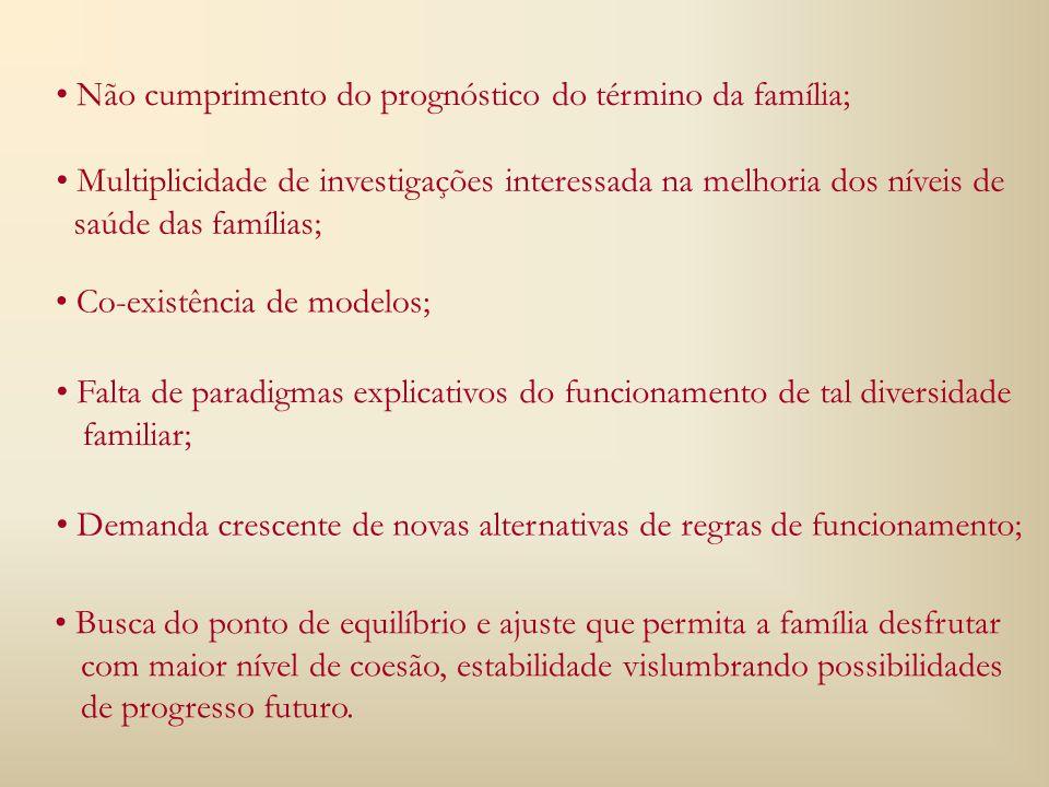 Não cumprimento do prognóstico do término da família;