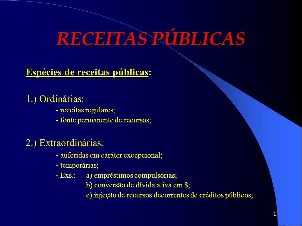 RECEITAS PÚBLICAS Espécies de receitas públicas: 1.) Ordinárias: