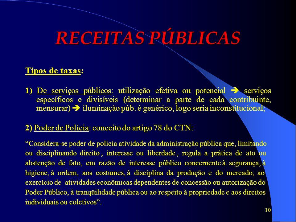 RECEITAS PÚBLICAS Tipos de taxas: