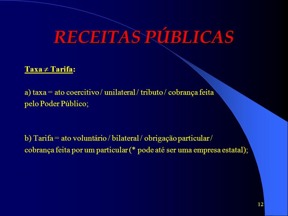 RECEITAS PÚBLICAS Taxa  Tarifa: