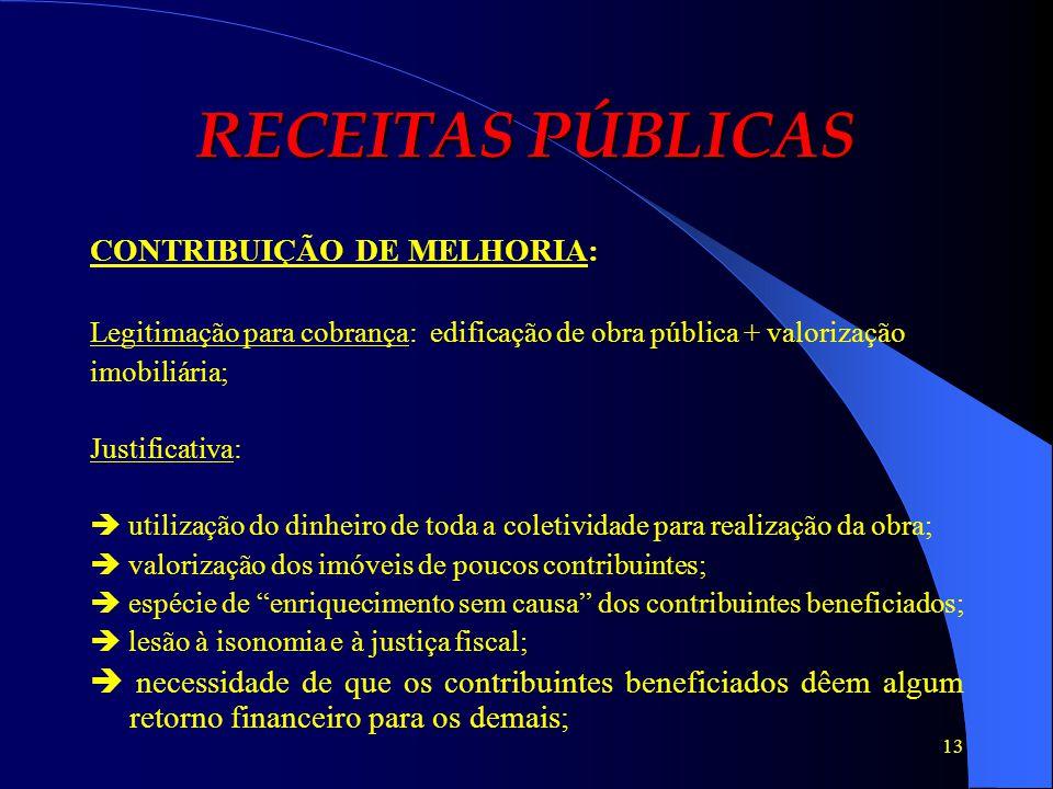 RECEITAS PÚBLICAS CONTRIBUIÇÃO DE MELHORIA: