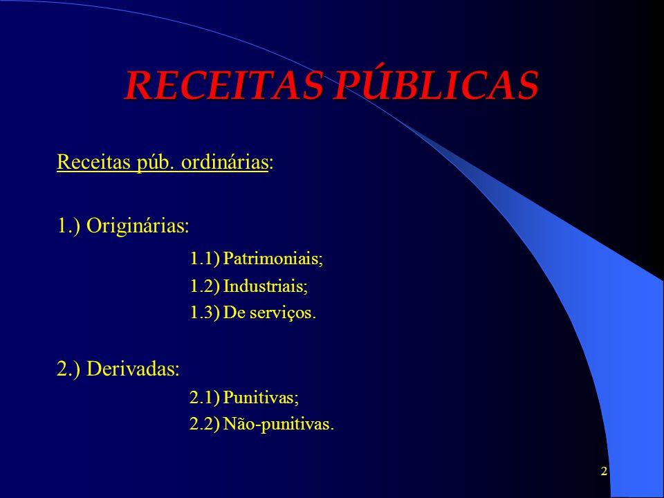 RECEITAS PÚBLICAS Receitas púb. ordinárias: 1.) Originárias: