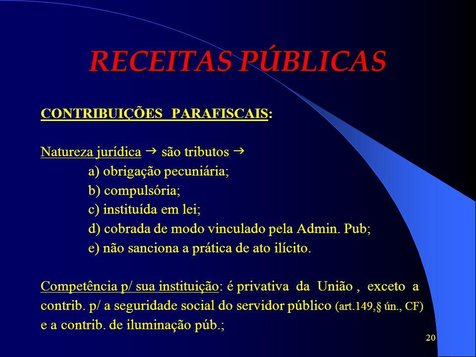 RECEITAS PÚBLICAS CONTRIBUIÇÕES PARAFISCAIS: