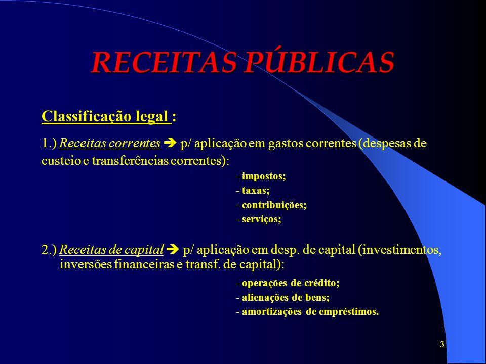 RECEITAS PÚBLICAS Classificação legal :