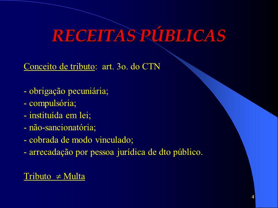 RECEITAS PÚBLICAS Conceito de tributo: art. 3o. do CTN