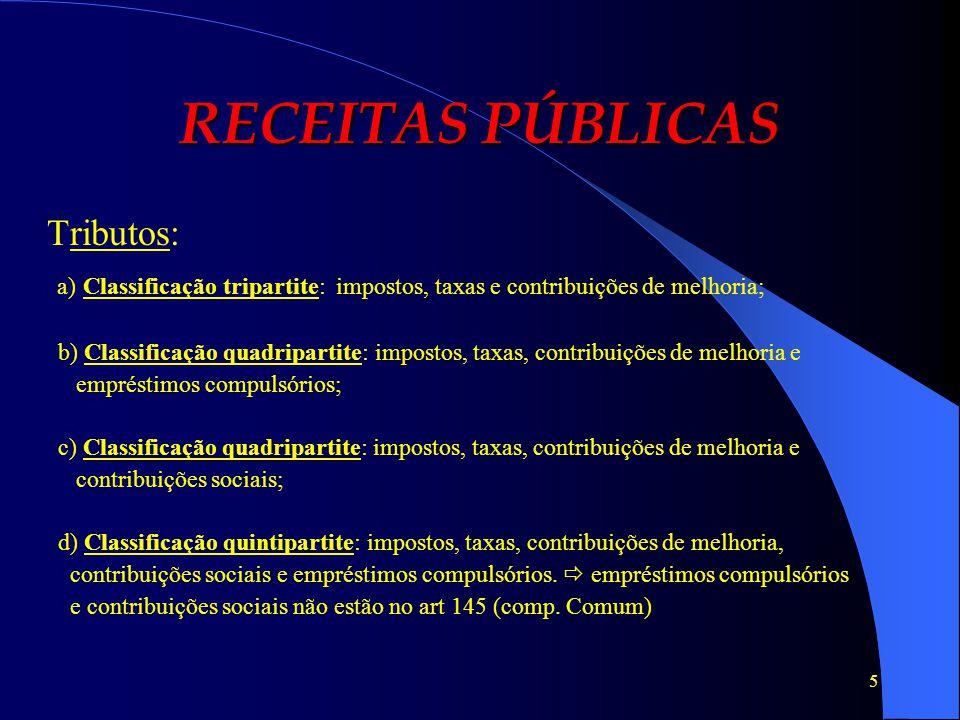 RECEITAS PÚBLICAS Tributos: