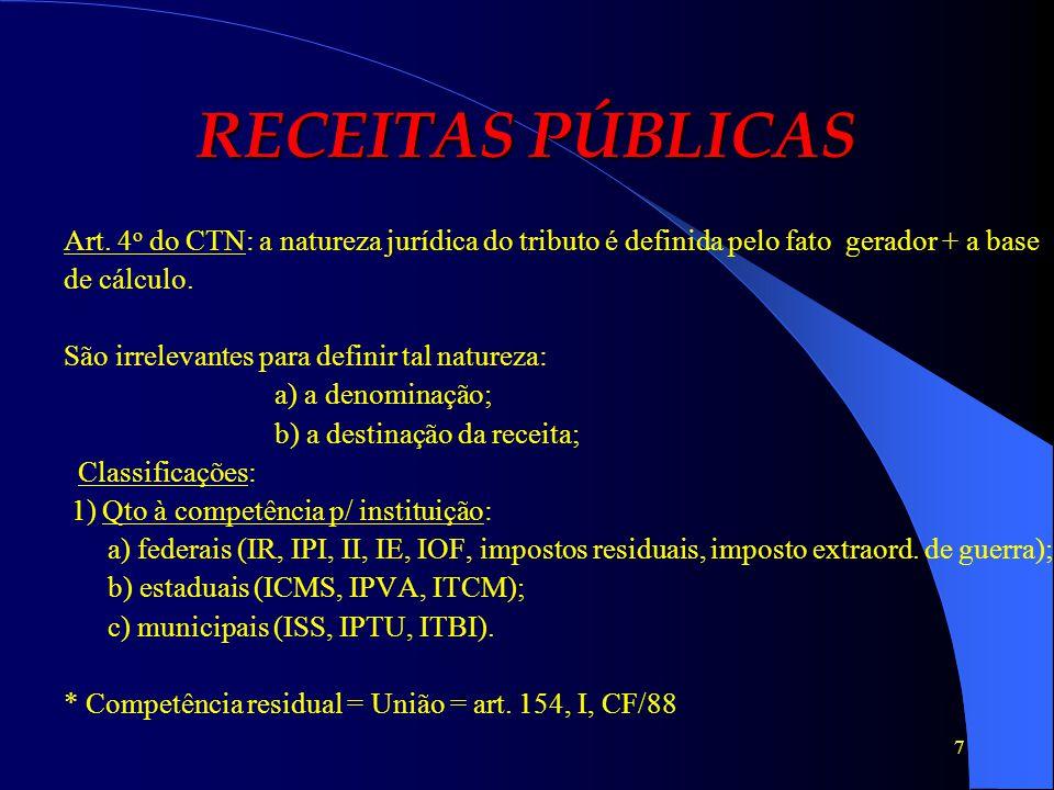 RECEITAS PÚBLICAS Art. 4o do CTN: a natureza jurídica do tributo é definida pelo fato gerador + a base.