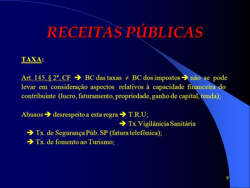 RECEITAS PÚBLICAS TAXA: