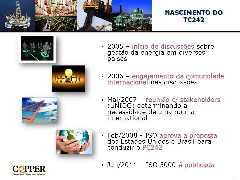 2005 – início de discussões sobre gestão da energia em diversos países