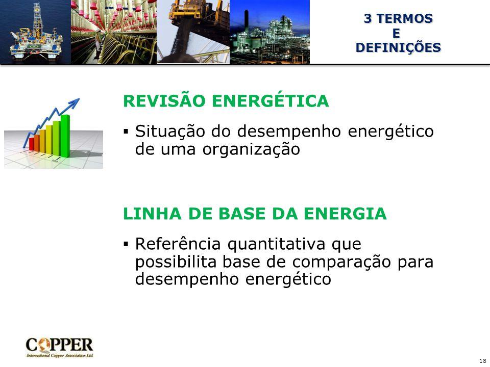 Situação do desempenho energético de uma organização