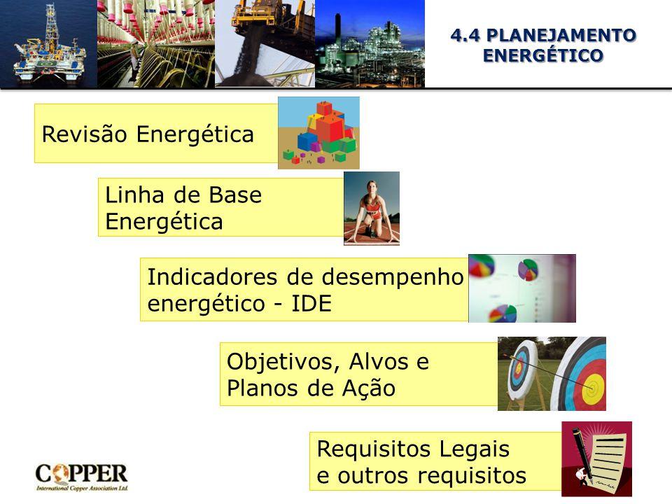 4.4 PLANEJAMENTO ENERGÉTICO